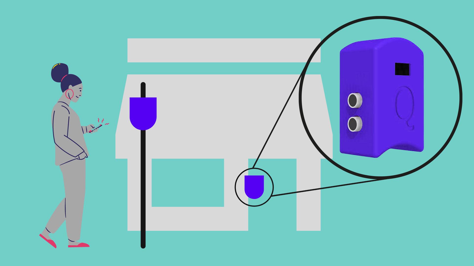 Estudiantes PUCP crean dispositivo que mide temperatura y aforo en establecimientos
